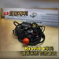 X6 MK-II 3D Printed Shell
